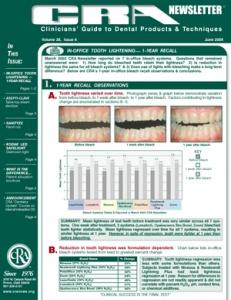 In-Office Tooth Lightening, Steam Sterilizer- June 2004 Volume 28 Issue 6 - 200406 - Dental Reports