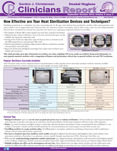 How Effective are Your Heat Sterilization Devices and Techniques? September/October 2016, Volume 9 Issue 5 - h201610 - Hygiene Reports