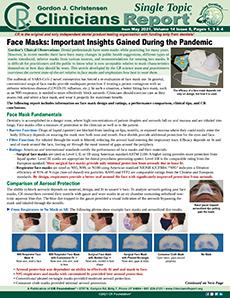Face Masks 0521 ST