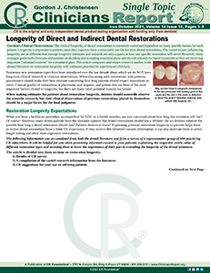 Longevity of Dental Restorations 1021 ST